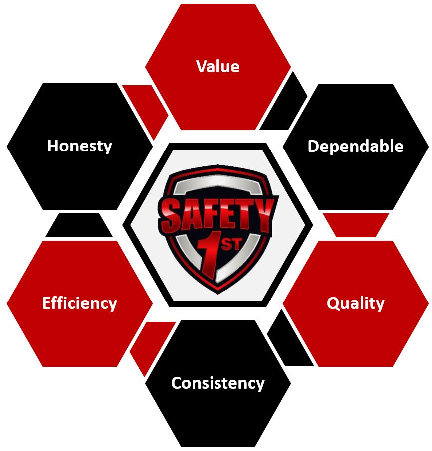 Safety-1rst